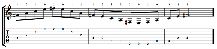 Minor7b5-Arpeggio-Notes-Key-F#-Pos-Open-Shape-0