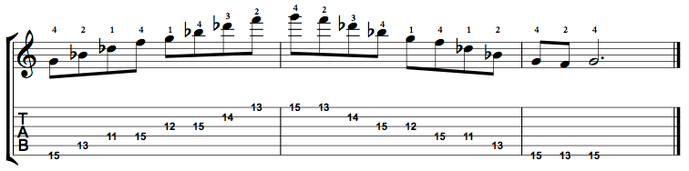 Minor7b5-Arpeggio-Notes-Key-G-Pos-11-Shape-5