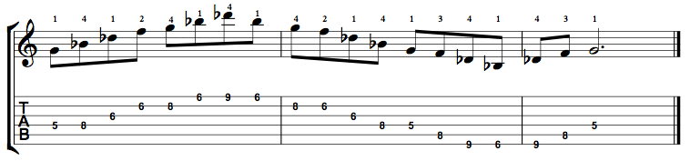 Minor7b5-Arpeggio-Notes-Key-G-Pos-5-Shape-2