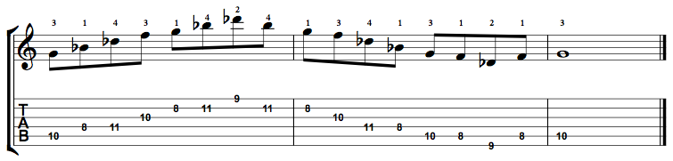 Minor7b5-Arpeggio-Notes-Key-G-Pos-8-Shape-3