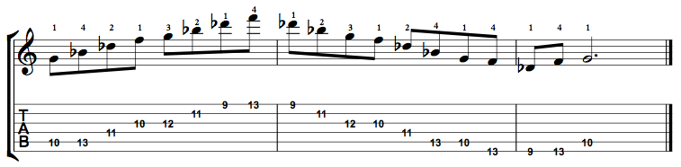 Minor7b5-Arpeggio-Notes-Key-G-Pos-9-Shape-4