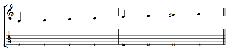 G Major Scale On 6th String