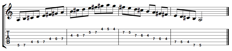 A Major Scale 2 octaves