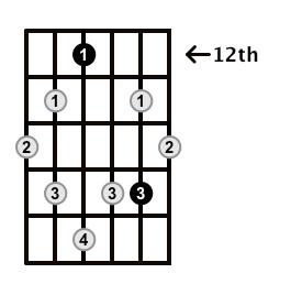 Augmented7-Arpeggio-Frets-Key-D-Pos-12-Shape-2