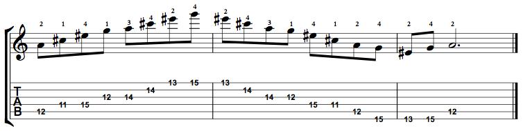 Augmented7-Arpeggio-Notes-Key-A-Pos-11-Shape-4