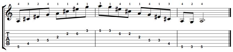 Augmented7-Arpeggio-Notes-Key-A-Pos-2-Shape-5