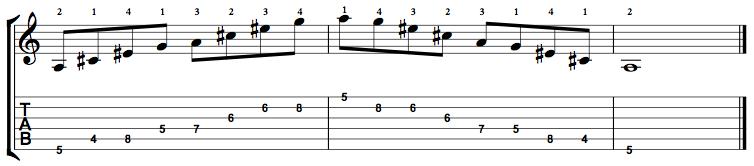 Augmented7-Arpeggio-Notes-Key-A-Pos-4-Shape-1