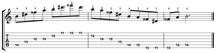 Augmented7-Arpeggio-Notes-Key-B-Pos-11-Shape-3