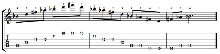 Augmented7-Arpeggio-Notes-Key-Bb-Pos-10-Shape-3