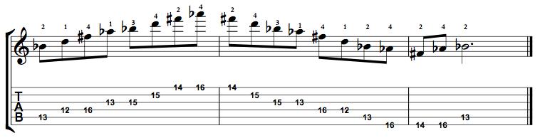 Augmented7-Arpeggio-Notes-Key-Bb-Pos-12-Shape-4