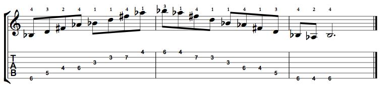 Augmented7-Arpeggio-Notes-Key-Bb-Pos-3-Shape-5