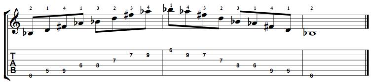 Augmented7-Arpeggio-Notes-Key-Bb-Pos-5-Shape-1
