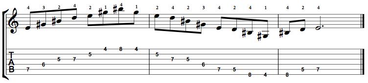 Augmented7-Arpeggio-Notes-Key-E-Pos-4-Shape-3