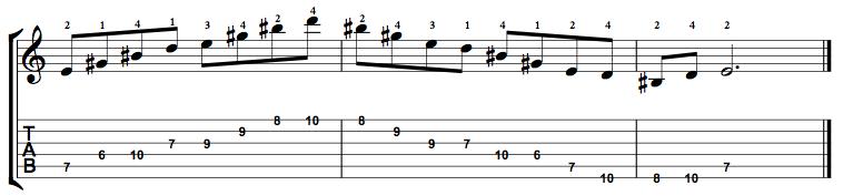 Augmented7-Arpeggio-Notes-Key-E-Pos-6-Shape-4