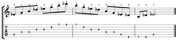 Augmented7-Arpeggio-Notes-Key-Eb-Pos-5-Shape-4