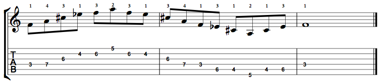 Augmented7-Arpeggio-Notes-Key-F-Pos-3-Shape-2