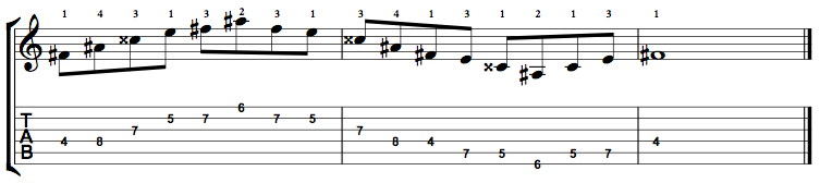 Augmented7-Arpeggio-Notes-Key-F#-Pos-4-Shape-2