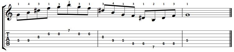 Augmented7-Arpeggio-Notes-Key-G-Pos-5-Shape-2