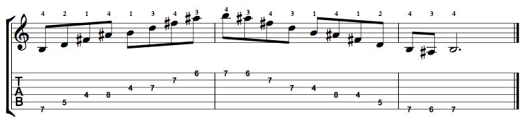 MinorMajor7-Arpeggio-Notes-Key-B-Pos-4-Shape-5