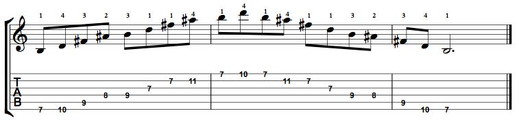MinorMajor7-Arpeggio-Notes-Key-B-Pos-7-Shape-1