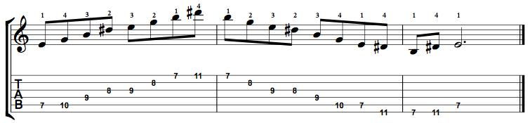 MinorMajor7-Arpeggio-Notes-Key-E-Pos-7-Shape-4