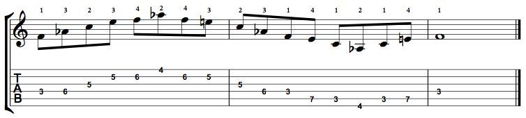 MinorMajor7-Arpeggio-Notes-Key-F-Pos-3-Shape-2