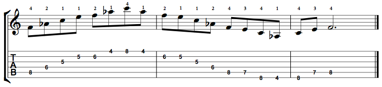 MinorMajor7-Arpeggio-Notes-Key-F-Pos-4-Shape-3