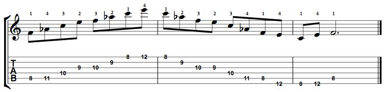MinorMajor7-Arpeggio-Notes-Key-F-Pos-8-Shape-4