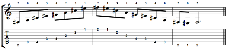 MinorMajor7-Arpeggio-Notes-Key-F#-Pos-Open-Shape-0
