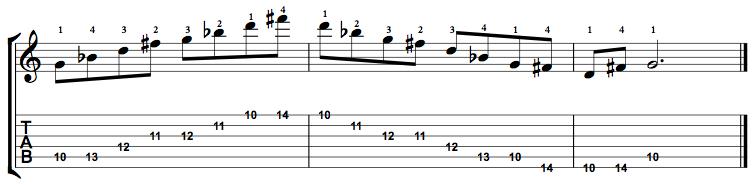 MinorMajor7-Arpeggio-Notes-Key-G-Pos-10-Shape-4