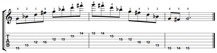 MinorMajor7-Arpeggio-Notes-Key-G-Pos-12-Shape-5