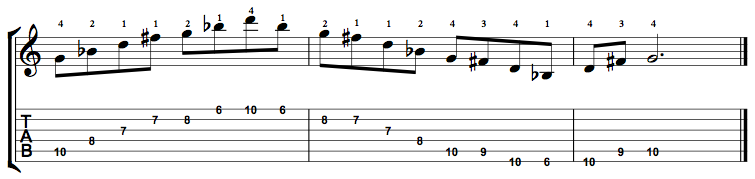 MinorMajor7-Arpeggio-Notes-Key-G-Pos-6-Shape-3