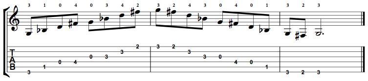 MinorMajor7-Arpeggio-Notes-Key-G-Pos-Open-Shape-0