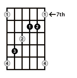 Augmented-Arpeggio-Frets-Key-G-Pos-7-Shape-3
