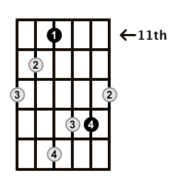 Augmented-Arpeggio-Frets-Key-Db-Pos-11-Shape-2