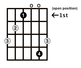 Augmented-Arpeggio-Frets-Key-Eb-Pos-Open-Shape-0