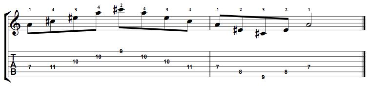 Augmented-Arpeggio-Notes-Key-A-Pos-7-Shape-2