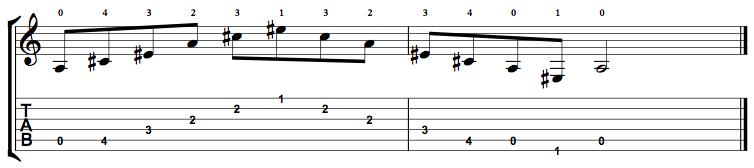 Augmented-Arpeggio-Notes-Key-A-Pos-Open-Shape-0
