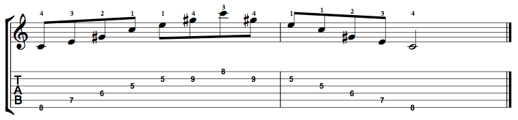 Augmented-Arpeggio-Notes-Key-C-Pos-5-Shape-5
