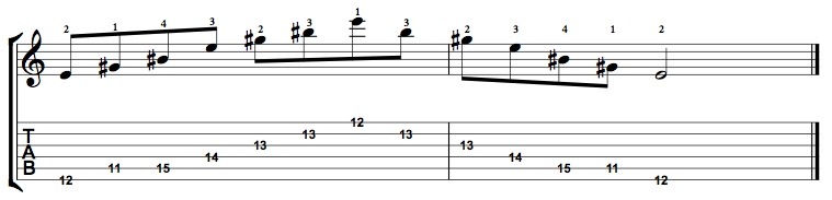 Augmented-Arpeggio-Notes-Key-E-Pos-11-Shape-1