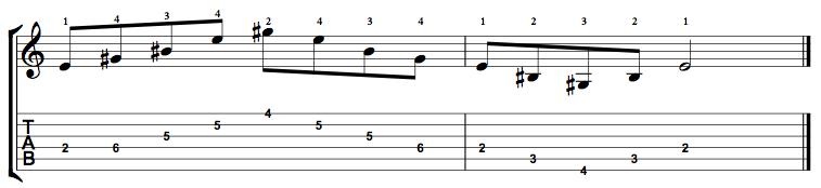 Augmented-Arpeggio-Notes-Key-E-Pos-2-Shape-2