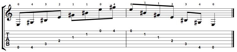 Augmented-Arpeggio-Notes-Key-E-Pos-Open-Shape-0
