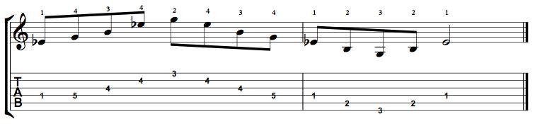 Augmented-Arpeggio-Notes-Key-Eb-Pos-1-Shape-2