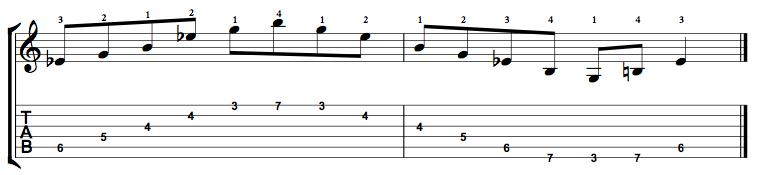 Augmented-Arpeggio-Notes-Key-Eb-Pos-3-Shape-3