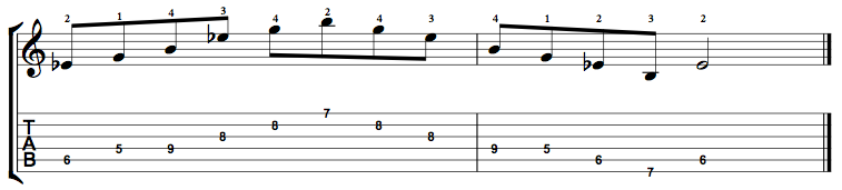 Augmented-Arpeggio-Notes-Key-Eb-Pos-5-Shape-4
