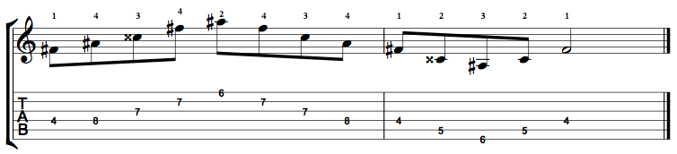Augmented-Arpeggio-Notes-Key-F#-Pos-4-Shape-2