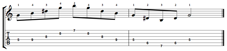 Augmented-Arpeggio-Notes-Key-G-Pos-5-Shape-2