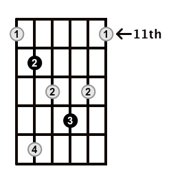 Diminished-Arpeggio-Frets-Key-A-Pos-11-Shape-4