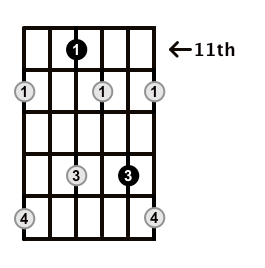 Diminished-Arpeggio-Frets-Key-Db-Pos-11-Shape-2
