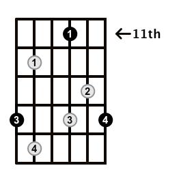Diminished-Arpeggio-Frets-Key-F#-Pos-11-Shape-5